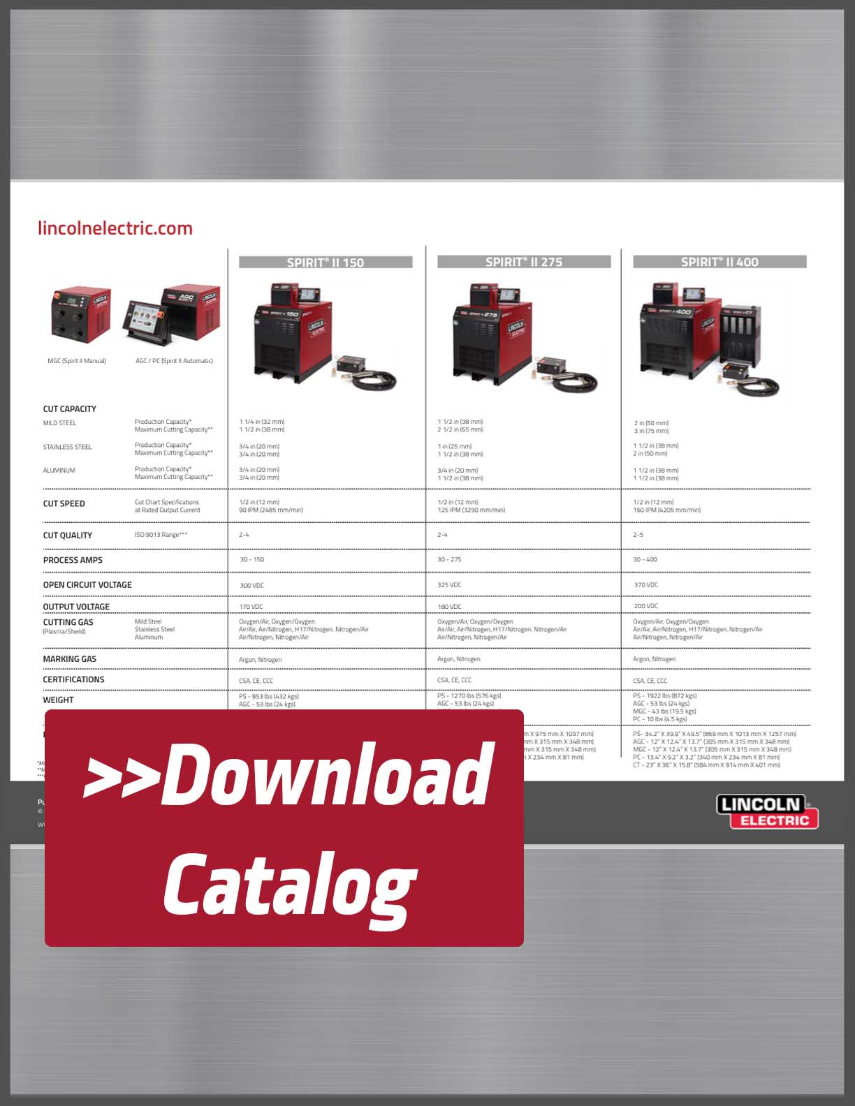Plasma Cutter Catalog