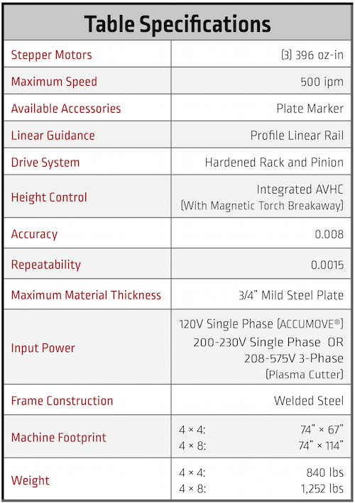 CNC Plasma Table Specifications