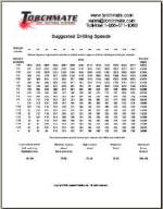 drilling speeds chart provided by Torchmate CNC Plasma Cutting Machines and Accessories